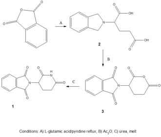 Development of analogs of thalidomide - Scheme 1: Thalidomide synthesis, the older procedure