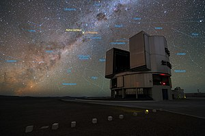 Proxima Centauri b - Image: The Very Large Telescope and the star system Alpha Centauri