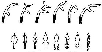 Mambele (knives) - Variations of the mambele across the top row