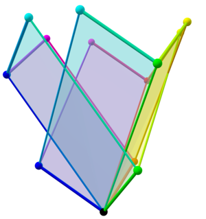 Tree of weak orderings in concertina cube 304.png
