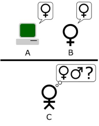 Turing test - Image: Turing Test Version 1