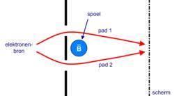 EFFECT AHARONOV BOHM PDF DOWNLOAD