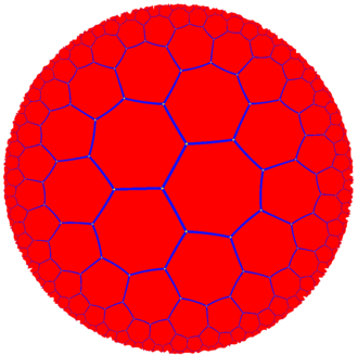 PSL(2,7) - The Klein quartic can be realized as a quotient of the order-3 heptagonal tiling.
