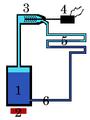 Wärmekraftwerk schematisch.png