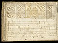 Weaver's Draft Book (Germany), 1805 (CH 18394477-50).jpg