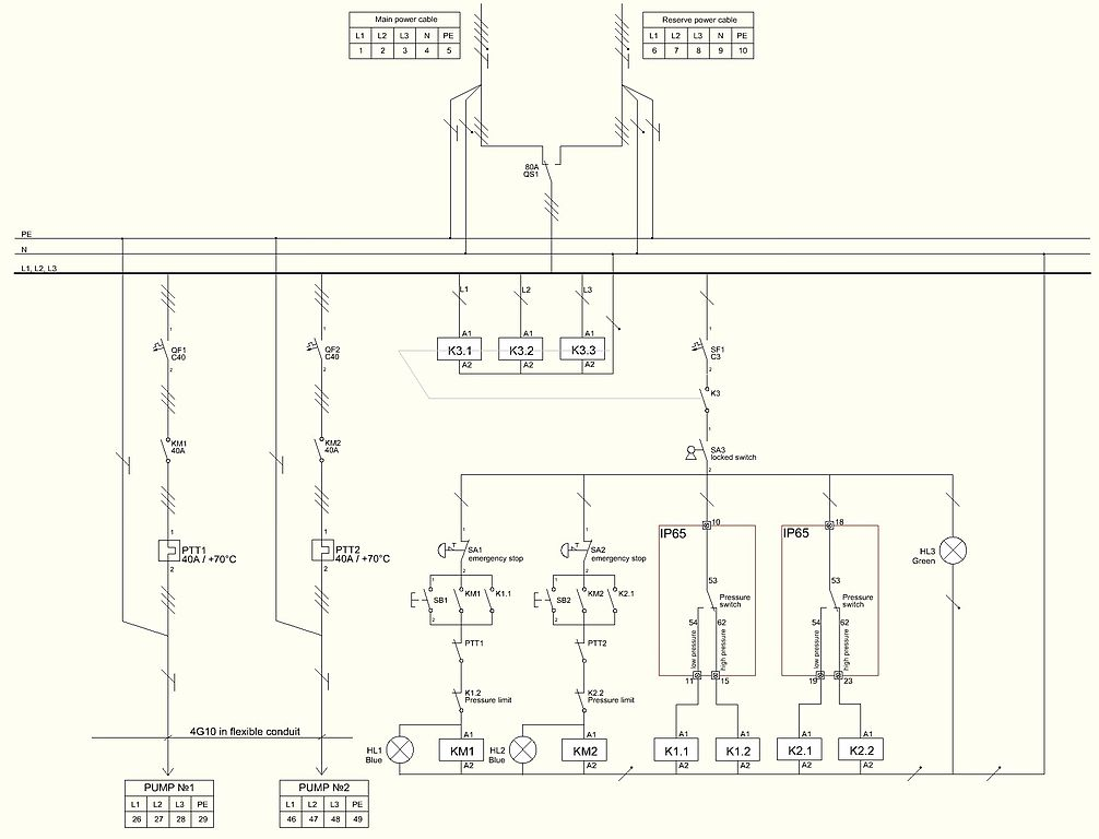 File:Wiring diagram of motor control centre on pump station.JPG ...