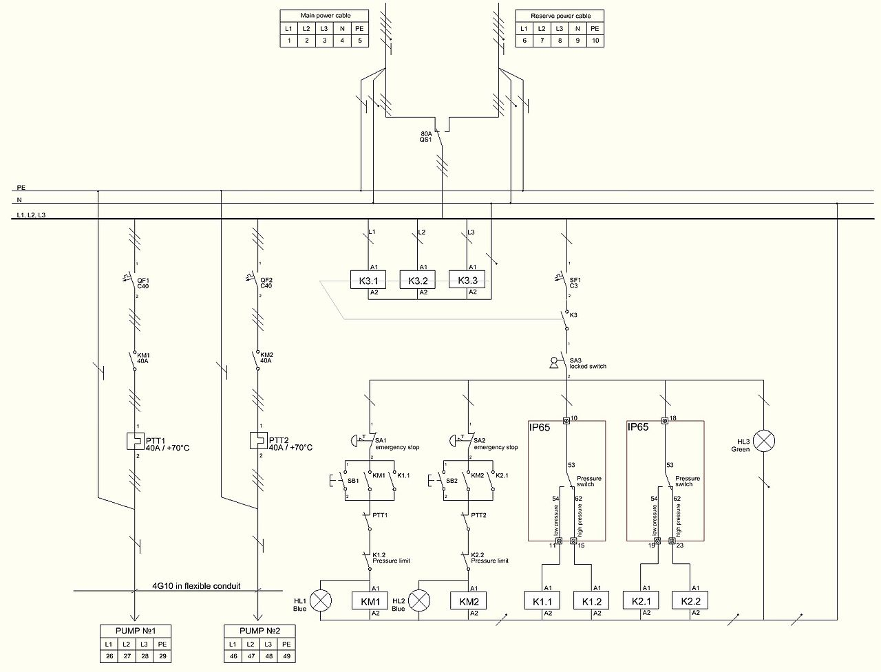 Electrical Wiring Diagrams Motor Controls Electrical Automotive – Diagram Motor Control Wiring