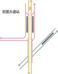 宏图大道站站线布置.png