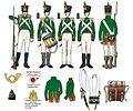 1811-1814 Flanqueurs-chasseurs de la Jeune Garde.jpg