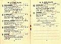 1938 MVRC W S Cox Plate Racebook P4.jpg
