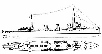 NMS Mărăști - Plan and right elevation line drawing of the Aquila-class scout cruisers