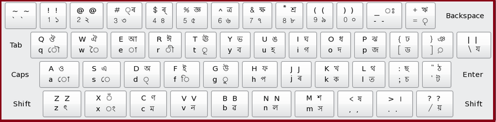 Assamese keyboard layout (Inscript)