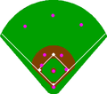 Baseballpositioning-doubleplay.png