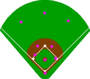 Baseball positioning - Image: Baseballpositioning doubleplay