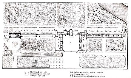 Charlottenburg Palace Wikipedia