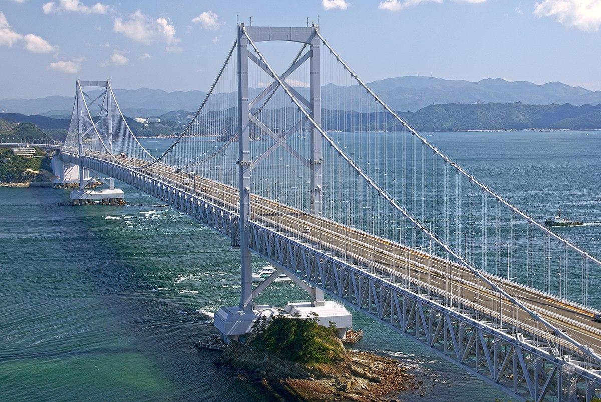 Beautiful Bridges In Nature