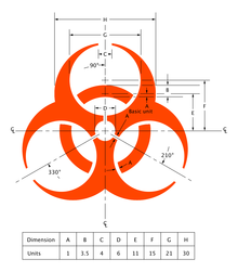 The Biohazard Symbol with dimensions as defined in https://archive.org/stream/federalregister39kunit#page/n849/mode/1up