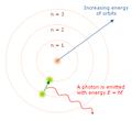 Bohr atom model English.png