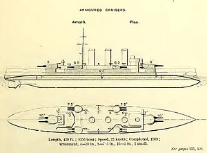 Pisa-class cruiser - Right elevation and plan drawings from Brassey's Naval Annual 1915