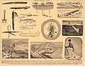 Brockhaus and Efron Encyclopedic Dictionary b53 432-1.jpg