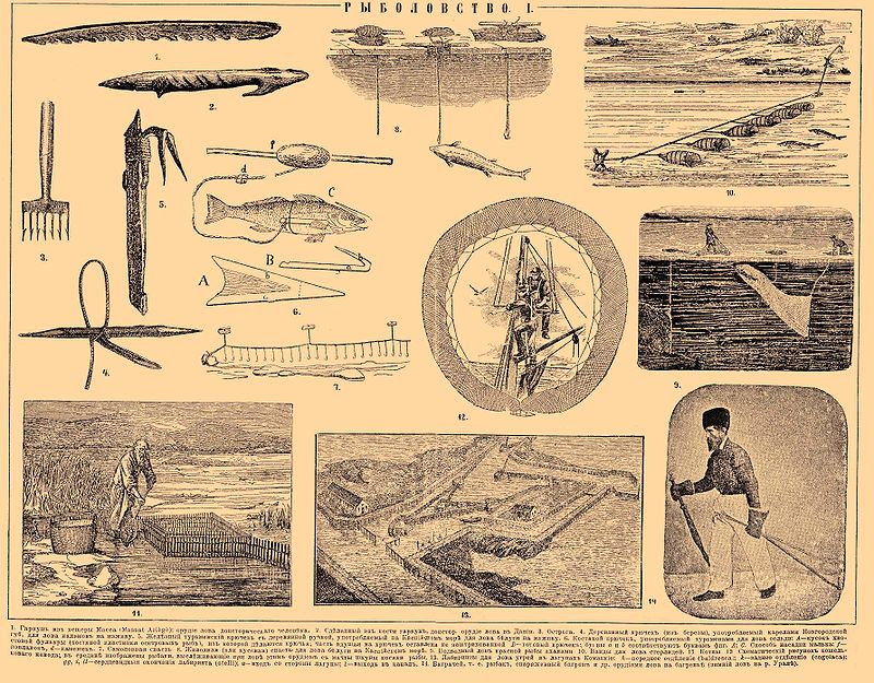Как сделать рыбную сеть