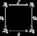 BundleMorphism-01.png