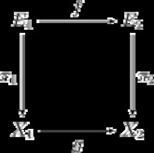 Vector bundle - Image: Bundle Morphism 01