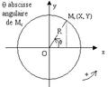 Cercle de centre O - paramétrage par abscisse angulaire.png