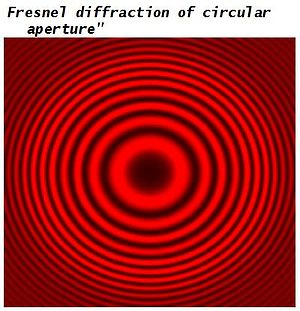 Fresnel diffraction - Fresnel diffraction of circular aperture,plotted with Lommel functions