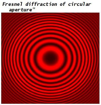 Fresnel diffraction - Fresnel diffraction of circular aperture, plotted with Lommel functions