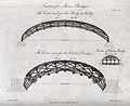 Civil engineering; three types of wooden centring for bridge Wellcome V0024341.jpg