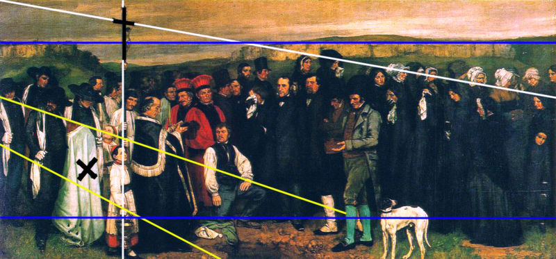 lien=Fichier:Courbet,_Un_enterrement_%C3%A0_Ornans_sch%C3%A9ma_composition.jpg