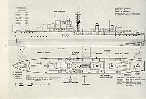 Daring-class destroyer (1949) - A line drawing of the Daring-class destroyer