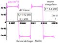 Deuxième ordre du type réponse en i d'un R L C série comme dérivateur d'un triangulaire - bis.png