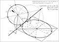 Diametri-coniugati-assi-ellisse.jpg