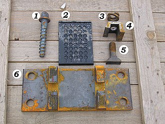 Rail fastening system - Image: Drobne kolejivo