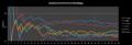 Eastern Conference Rankings NBA 2011-12 Season.PNG