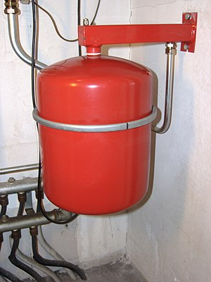 Expansion tank - Expansion tank in central heating system