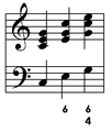 Figured Bass Inversions 1.png