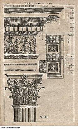 Corinthian order - Wikipedia