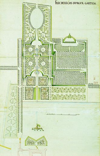 Park of Frederiksborg Castle - Krieger's garden plan from 1744. The Deer Fountain and the still existing isle Dronningeøen can be seen in the bottom of the picture.