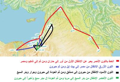 إبراهيم ويكيبيديا