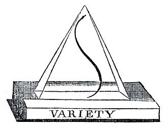 Line of beauty - Image: Illustration from the title page of The Analysis of Beauty