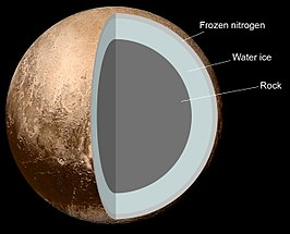 Internal Structure of Pluto.jpg