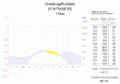 Klimadiagramm-Orenburg-Russland-metrisch-deutsch.png