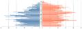 Kose rahvastikupüramiid 2014.png