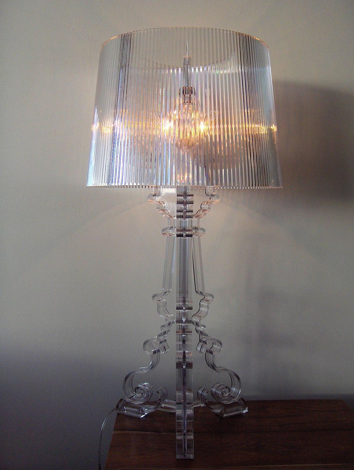 Lampe Bourgie Wikip 233 Dia