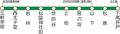Linemap of Tokyu Setagaya Line.PNG