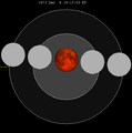 Lunar eclipse chart close-1573Dec08.png