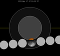 Lunar eclipse chart close-2059May27.png